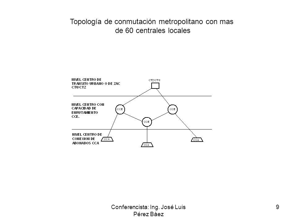 Conferencista: Ing. José Luis Pérez Báez 9 Topología de conmutación metropolitano con mas de 60 centrales locales