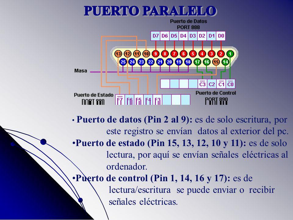 Puerto de datos (Pin 2 al 9): es de solo escritura, por este registro se envían datos al exterior del pc. Puerto de estado (Pin 15, 13, 12, 10 y 11):