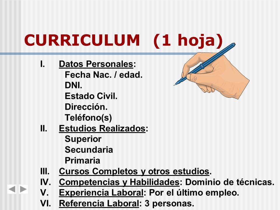 CURRICULUM (1 hoja) I.Datos Personales: Fecha Nac. / edad. DNI. Estado Civil. Dirección. Teléfono(s) II.Estudios Realizados: Superior Secundaria Prima