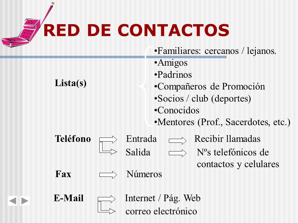 RED DE CONTACTOS Lista(s) Familiares: cercanos / lejanos. Amigos Padrinos Compañeros de Promoción Socios / club (deportes) Conocidos Mentores (Prof.,