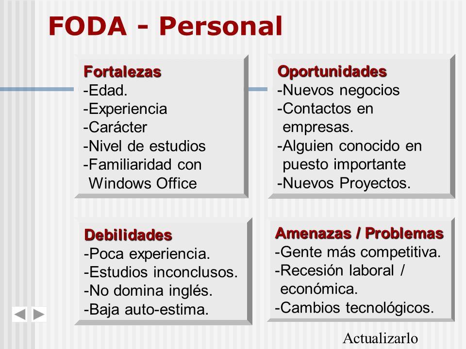 FODA - Personal Fortalezas -Edad. -Experiencia -Carácter -Nivel de estudios -Familiaridad con Windows Office Oportunidades -Nuevos negocios -Contactos