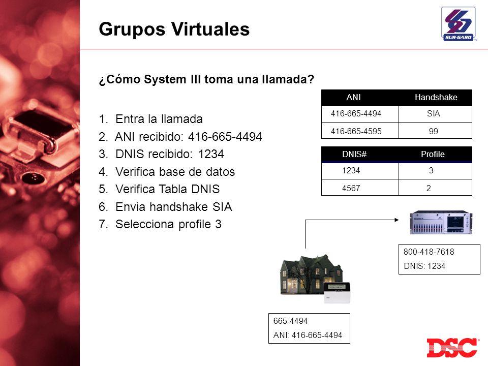 665-4494 ANI: 416-665-4494 800-418-7618 DNIS: 1234 ANI Handshake 416-665-4494 SIA 416-665-4595 99 DNIS# Profile 1234 3 4567 2 ¿Cómo System III toma un
