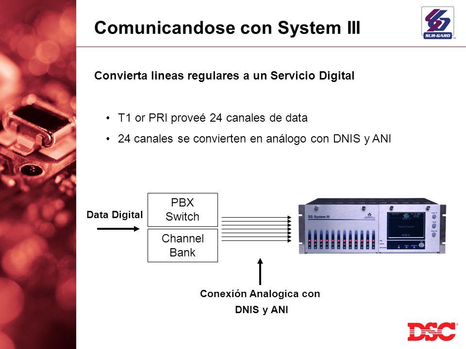 Comunicandose con System III PBX Switch Channel Bank Conexión Analogica con DNIS y ANI Convierta lineas regulares a un Servicio Digital T1 or PRI prov