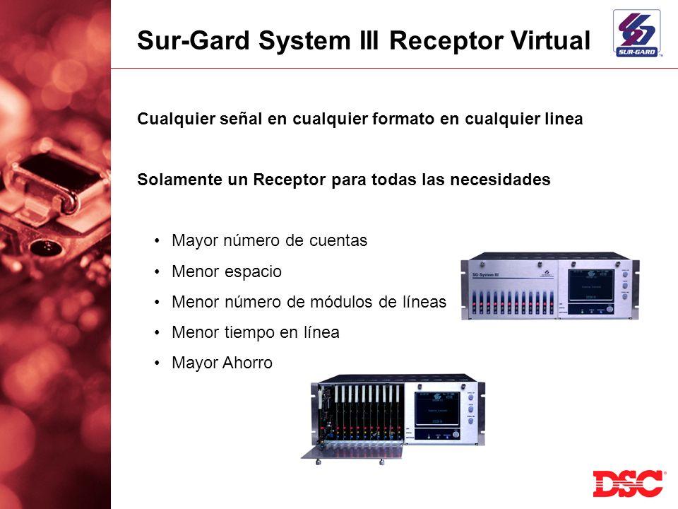 Cualquier señal en cualquier formato en cualquier linea Solamente un Receptor para todas las necesidades Mayor número de cuentas Menor espacio Menor n