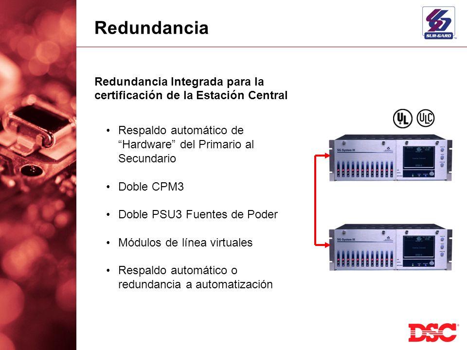 Redundancia Integrada para la certificación de la Estación Central Respaldo automático de Hardware del Primario al Secundario Doble CPM3 Doble PSU3 Fu
