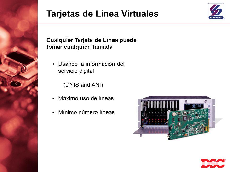Tarjetas de Linea Virtuales Cualquier Tarjeta de Línea puede tomar cualquier llamada Usando la información del servicio digital (DNIS and ANI) Máximo