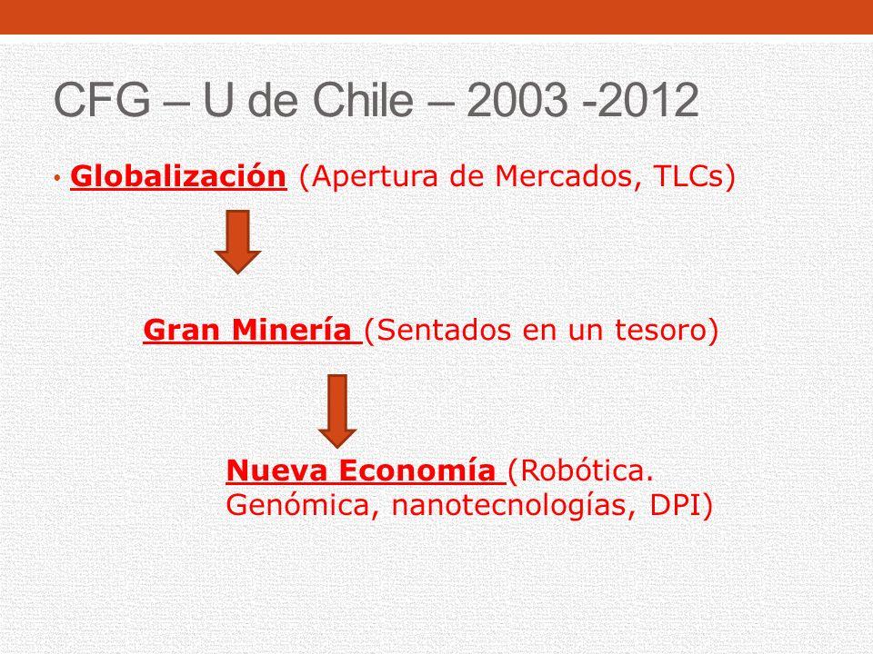 Población : Control de natalidad sistemático, inversión de la pirámide.