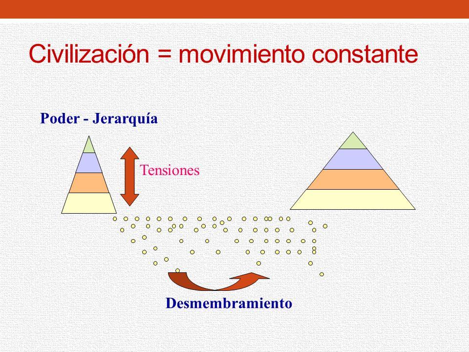 La Estrella y la Red El siglo XX versus XXI Autoridad y Sociedad Civil Estrella: 1.- Las infraestructuras de transporte (caminos y ferrocarriles) estructuraban el comercio.