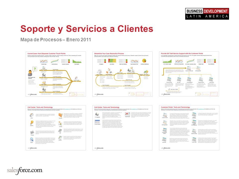 Soporte y Servicios a Clientes Mapa de Procesos – Enero 2011