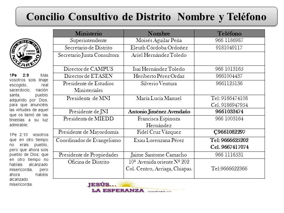 MinisterioNombreTeléfono SuperintendenteMoisés Aguilar Peña966 1186987 Secretario de DistritoEleuth Córdoba Ordoñez9181049117 Secretario Junta Consult