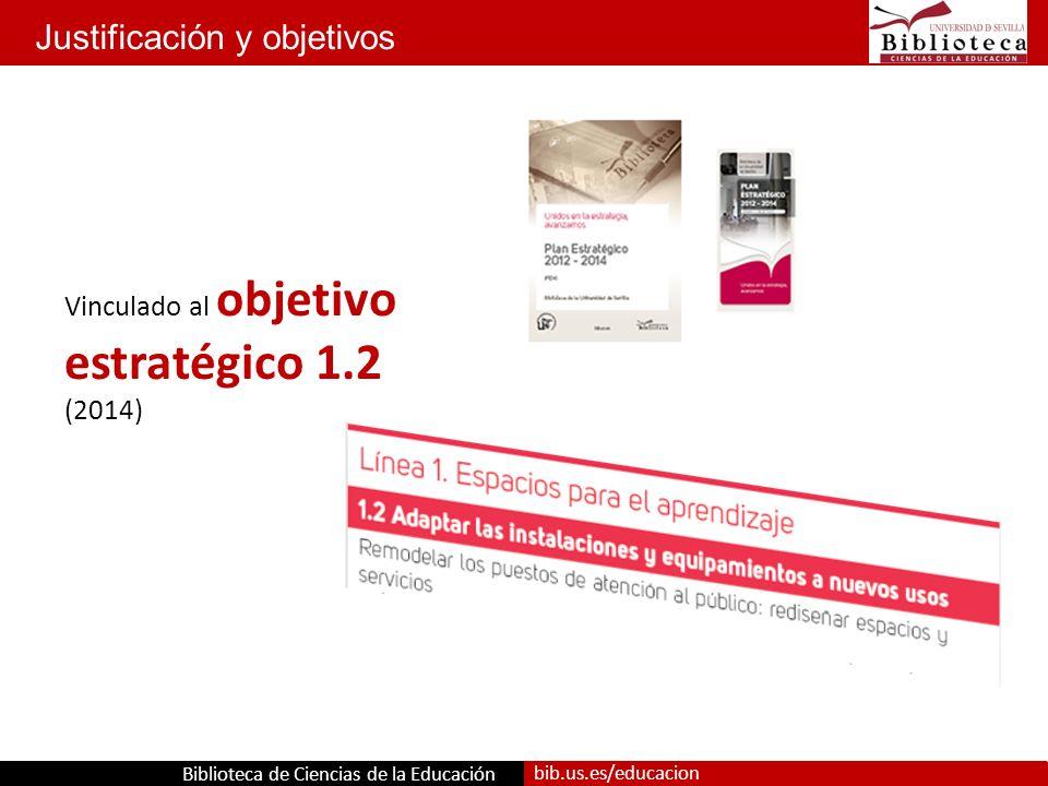 Biblioteca de Ciencias de la Educación bib.us.es/educacion Justificación y objetivos Vinculado al objetivo estratégico 1.2 (2014)