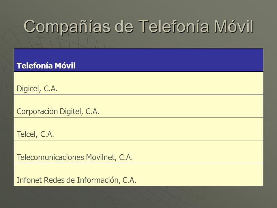 Compañías de Telefonía Móvil Telefonía Móvil Digicel, C.A.