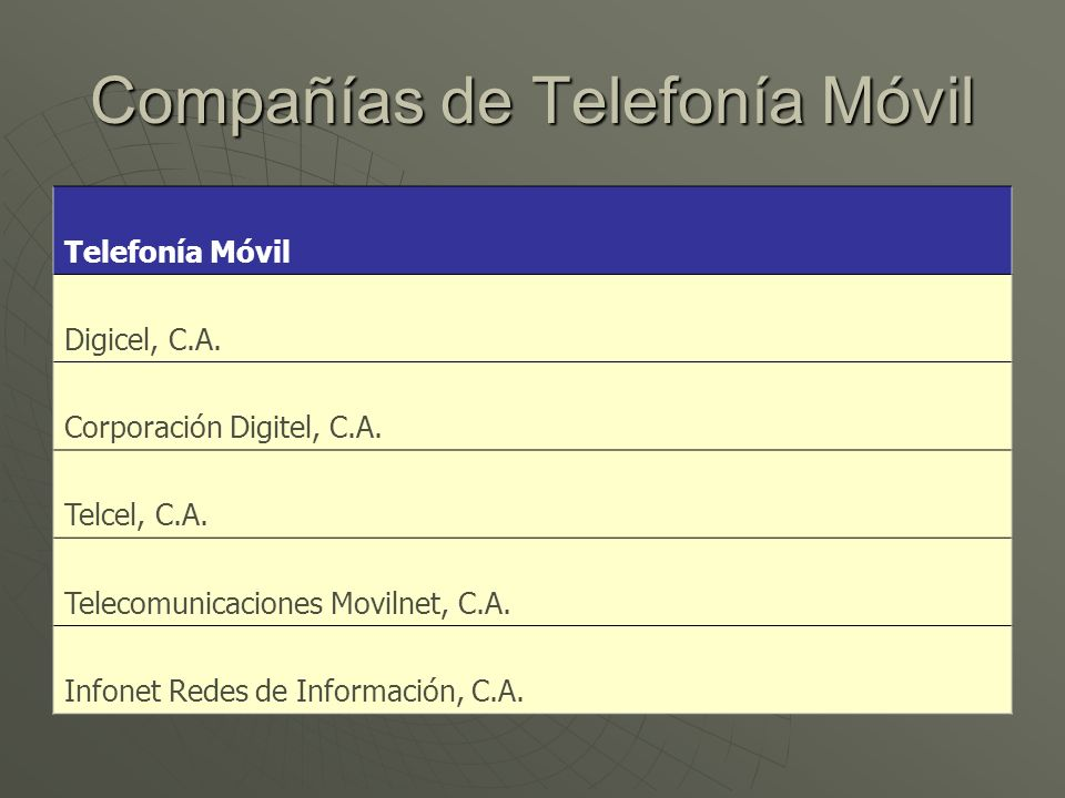 Compañías de Telefonía Móvil Telefonía Móvil Digicel, C.A. Corporación Digitel, C.A. Telcel, C.A. Telecomunicaciones Movilnet, C.A. Infonet Redes de I