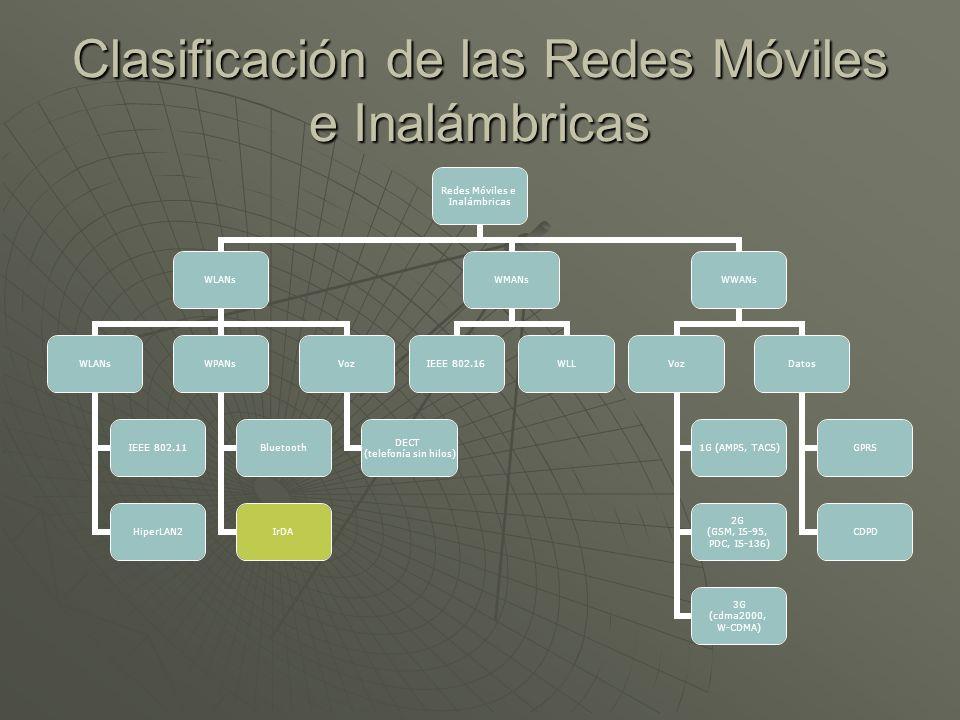Clasificación de las Redes Móviles e Inalámbricas Redes Móviles e Inalámbricas WLANs IEEE 802.11 HiperLAN2 WPANs Bluetooth IrDA Voz DECT (telefonía si