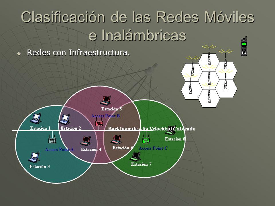 Clasificación de las Redes Móviles e Inalámbricas Redes con Infraestructura. Redes con Infraestructura. Access Point A Estación 6 Estación 2 Estación