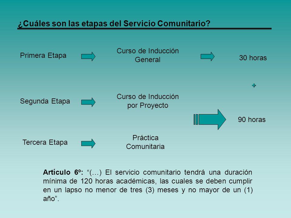 ¿Cuáles son las etapas del Servicio Comunitario? Primera Etapa Tercera Etapa Segunda Etapa Curso de Inducción General Curso de Inducción por Proyecto