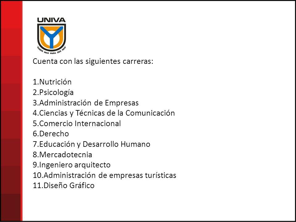 Cuenta con las siguientes carreras: 1.Nutrición 2.Psicología 3.Administración de Empresas 4.Ciencias y Técnicas de la Comunicación 5.Comercio Internac