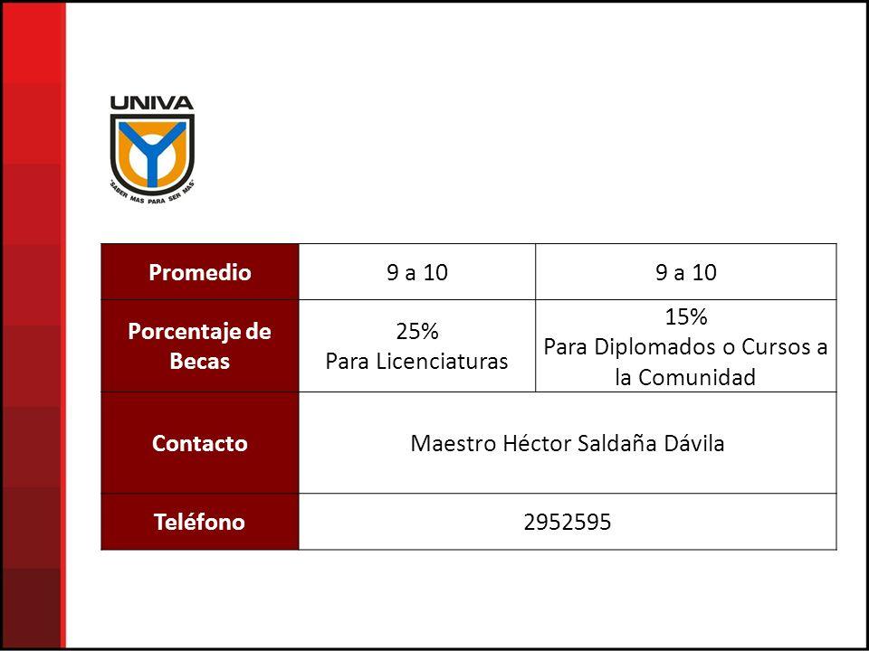 Promedio9 a 10 Porcentaje de Becas 25% Para Licenciaturas 15% Para Diplomados o Cursos a la Comunidad ContactoMaestro Héctor Saldaña Dávila Teléfono2952595