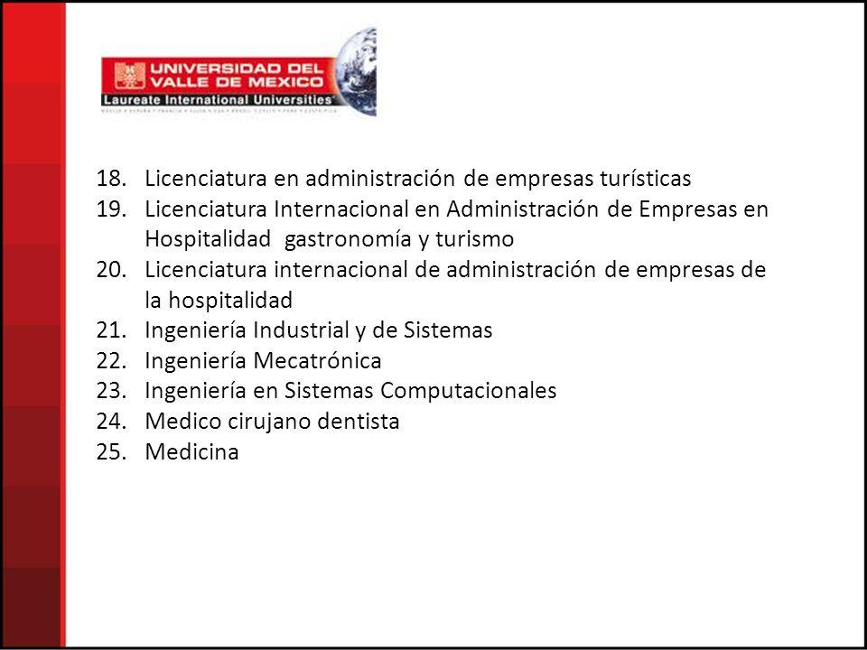 18. Licenciatura en administración de empresas turísticas 19. Licenciatura Internacional en Administración de Empresas en Hospitalidad gastronomía y t