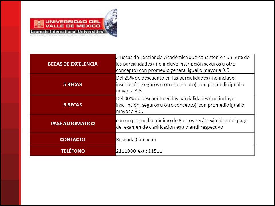 BECAS DE EXCELENCIA 3 Becas de Excelencia Académica que consisten en un 50% de las parcialidades ( no incluye inscripción seguros u otro concepto) con