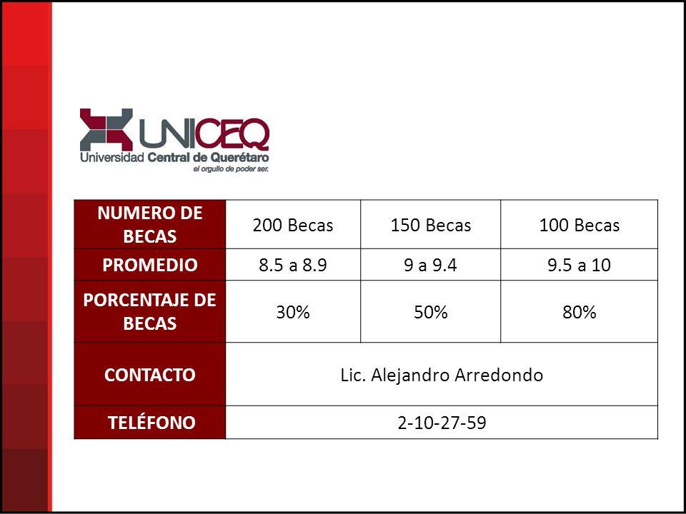 NUMERO DE BECAS 200 Becas150 Becas100 Becas PROMEDIO8.5 a 8.99 a 9.49.5 a 10 PORCENTAJE DE BECAS 30%50%80% CONTACTOLic. Alejandro Arredondo TELÉFONO2-