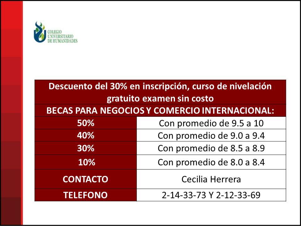 Descuento del 30% en inscripción, curso de nivelación gratuito examen sin costo BECAS PARA NEGOCIOS Y COMERCIO INTERNACIONAL: 50%Con promedio de 9.5 a 10 40%Con promedio de 9.0 a 9.4 30%Con promedio de 8.5 a 8.9 10%Con promedio de 8.0 a 8.4 CONTACTOCecilia Herrera TELEFONO2-14-33-73 Y 2-12-33-69