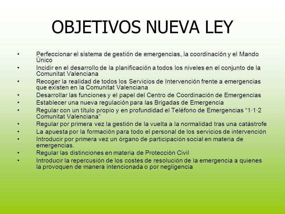OBJETIVOS NUEVA LEY Perfeccionar el sistema de gestión de emergencias, la coordinación y el Mando Único Incidir en el desarrollo de la planificación a todos los niveles en el conjunto de la Comunitat Valenciana Recoger la realidad de todos los Servicios de Intervención frente a emergencias que existen en la Comunitat Valenciana Desarrollar las funciones y el papel del Centro de Coordinación de Emergencias Establecer una nueva regulación para las Brigadas de Emergencia Regular con un título propio y en profundidad el Teléfono de Emergencias 1·1·2 Comunitat Valenciana Regular por primera vez la gestión de la vuelta a la normalidad tras una catástrofe La apuesta por la formación para todo el personal de los servicios de intervención Introducir por primera vez un órgano de participación social en materia de emergencias.