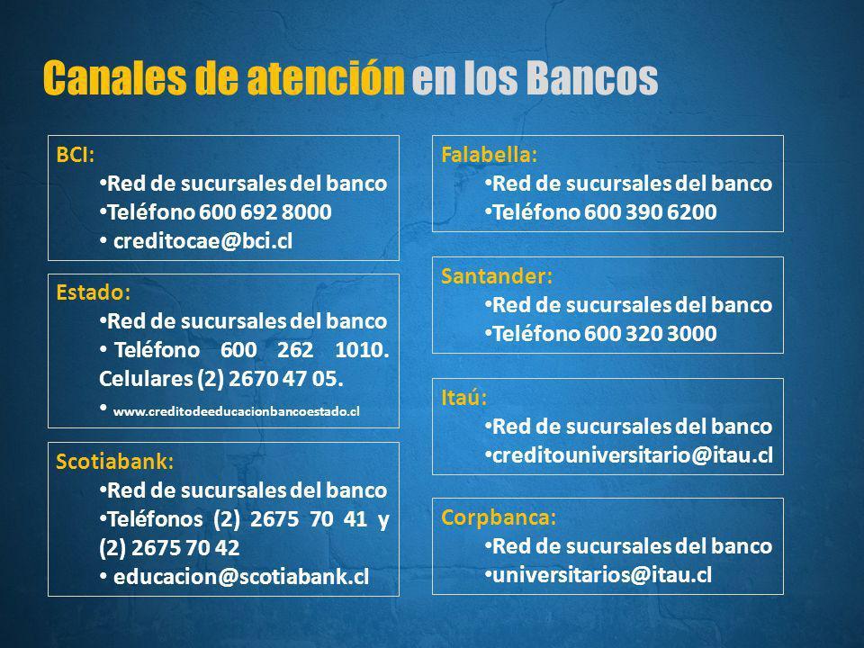 Canales de atención en los Bancos BCI: Red de sucursales del banco Teléfono 600 692 8000 creditocae@bci.cl Estado: Red de sucursales del banco Teléfono 600 262 1010.