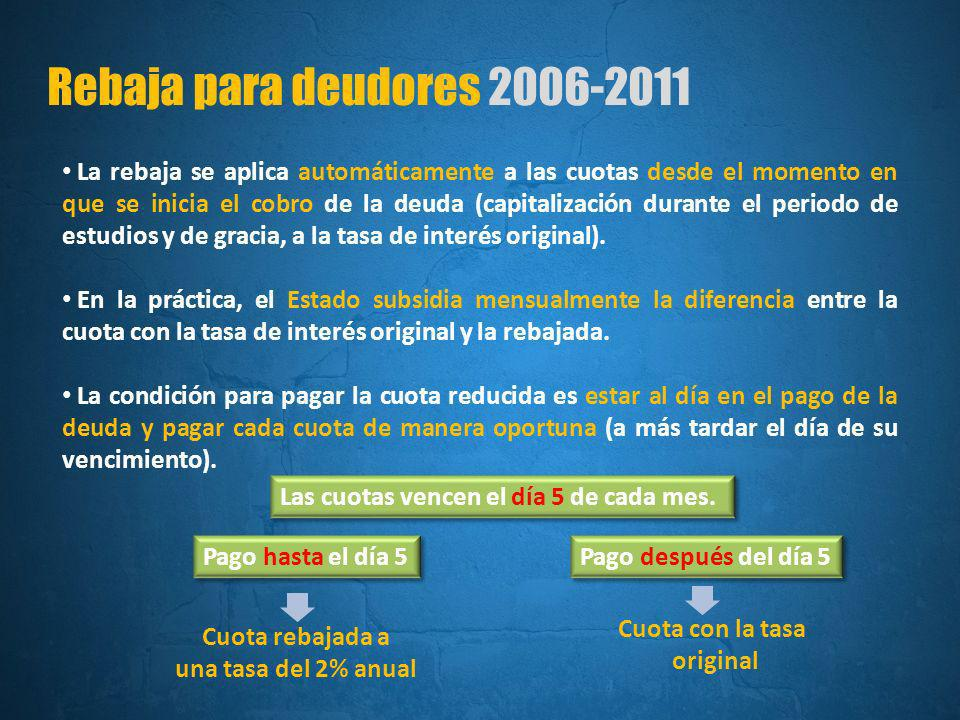 Rebaja para deudores 2006-2011 La rebaja se aplica automáticamente a las cuotas desde el momento en que se inicia el cobro de la deuda (capitalización durante el periodo de estudios y de gracia, a la tasa de interés original).