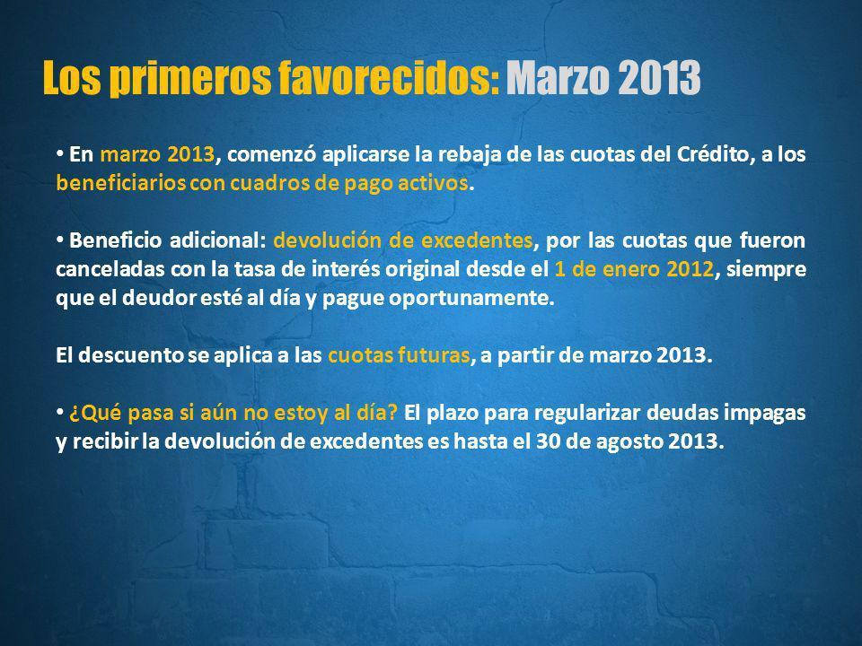Los primeros favorecidos: Marzo 2013 En marzo 2013, comenzó aplicarse la rebaja de las cuotas del Crédito, a los beneficiarios con cuadros de pago activos.
