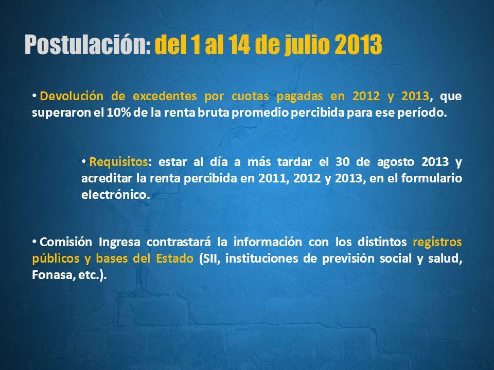 Postulación: del 1 al 14 de julio 2013 Devolución de excedentes por cuotas pagadas en 2012 y 2013, que superaron el 10% de la renta bruta promedio percibida para ese período.
