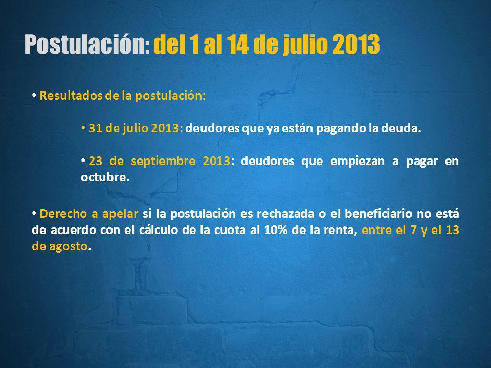 Postulación: del 1 al 14 de julio 2013 Resultados de la postulación: 31 de julio 2013: deudores que ya están pagando la deuda.