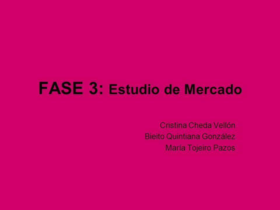 FASE 3: Estudio de Mercado Cristina Cheda Vellón Bieito Quintiana González María Tojeiro Pazos