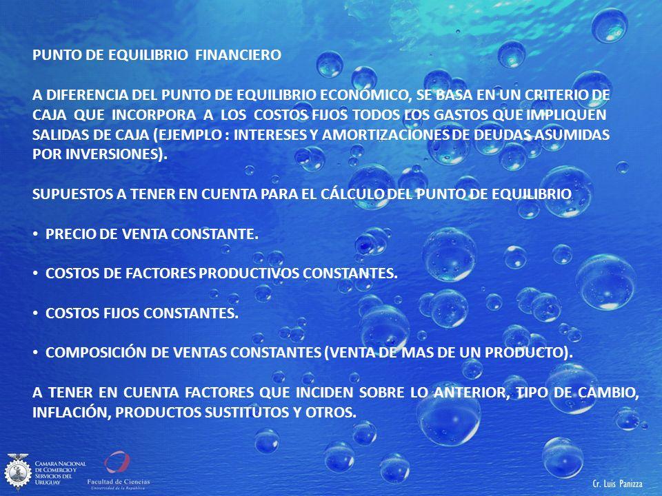 PUNTO DE EQUILIBRIO FINANCIERO A DIFERENCIA DEL PUNTO DE EQUILIBRIO ECONÓMICO, SE BASA EN UN CRITERIO DE CAJA QUE INCORPORA A LOS COSTOS FIJOS TODOS LOS GASTOS QUE IMPLIQUEN SALIDAS DE CAJA (EJEMPLO : INTERESES Y AMORTIZACIONES DE DEUDAS ASUMIDAS POR INVERSIONES).