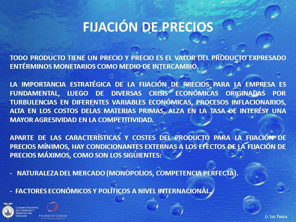 FIJACIÓN DE PRECIOS TODO PRODUCTO TIENE UN PRECIO Y PRECIO ES EL VALOR DEL PRODUCTO EXPRESADO ENTÉRMINOS MONETARIOS COMO MEDIO DE INTERCAMBIO.