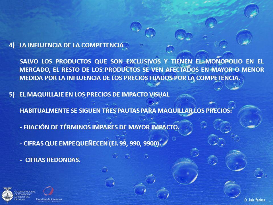 4) LA INFLUENCIA DE LA COMPETENCIA SALVO LOS PRODUCTOS QUE SON EXCLUSIVOS Y TIENEN EL MONOPOLIO EN EL MERCADO, EL RESTO DE LOS PRODUCTOS SE VEN AFECTADOS EN MAYOR O MENOR MEDIDA POR LA INFLUENCIA DE LOS PRECIOS FIJADOS POR LA COMPETENCIA.