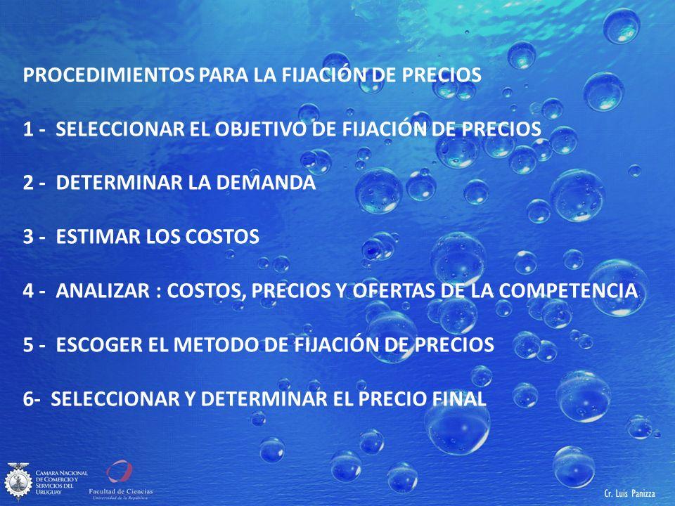 PROCEDIMIENTOS PARA LA FIJACIÓN DE PRECIOS 1 - SELECCIONAR EL OBJETIVO DE FIJACIÓN DE PRECIOS 2 - DETERMINAR LA DEMANDA 3 - ESTIMAR LOS COSTOS 4 - ANALIZAR : COSTOS, PRECIOS Y OFERTAS DE LA COMPETENCIA 5 - ESCOGER EL METODO DE FIJACIÓN DE PRECIOS 6- SELECCIONAR Y DETERMINAR EL PRECIO FINAL