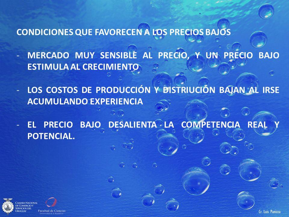 CONDICIONES QUE FAVORECEN A LOS PRECIOS BAJOS -MERCADO MUY SENSIBLE AL PRECIO, Y UN PRECIO BAJO ESTIMULA AL CRECIMIENTO -LOS COSTOS DE PRODUCCIÓN Y DISTRIUCIÓN BAJAN AL IRSE ACUMULANDO EXPERIENCIA -EL PRECIO BAJO DESALIENTA LA COMPETENCIA REAL Y POTENCIAL.