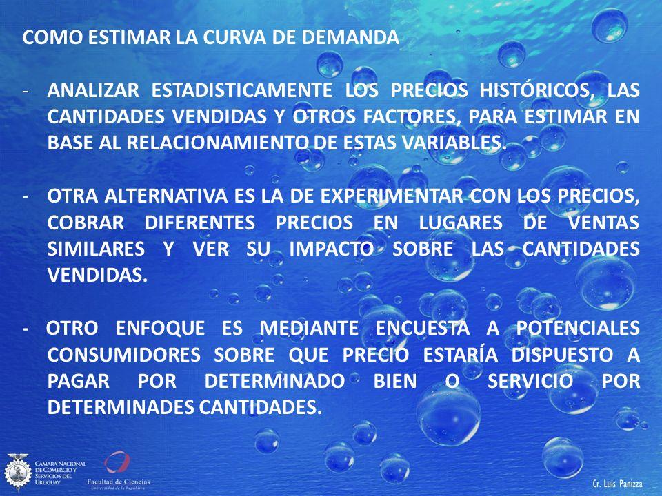 COMO ESTIMAR LA CURVA DE DEMANDA -ANALIZAR ESTADISTICAMENTE LOS PRECIOS HISTÓRICOS, LAS CANTIDADES VENDIDAS Y OTROS FACTORES, PARA ESTIMAR EN BASE AL RELACIONAMIENTO DE ESTAS VARIABLES.