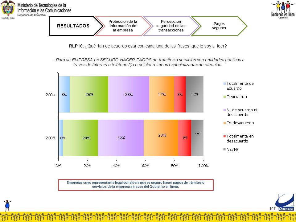 107 RESULTADOS Protección de la información de la empresa Pagos seguros RLP16.