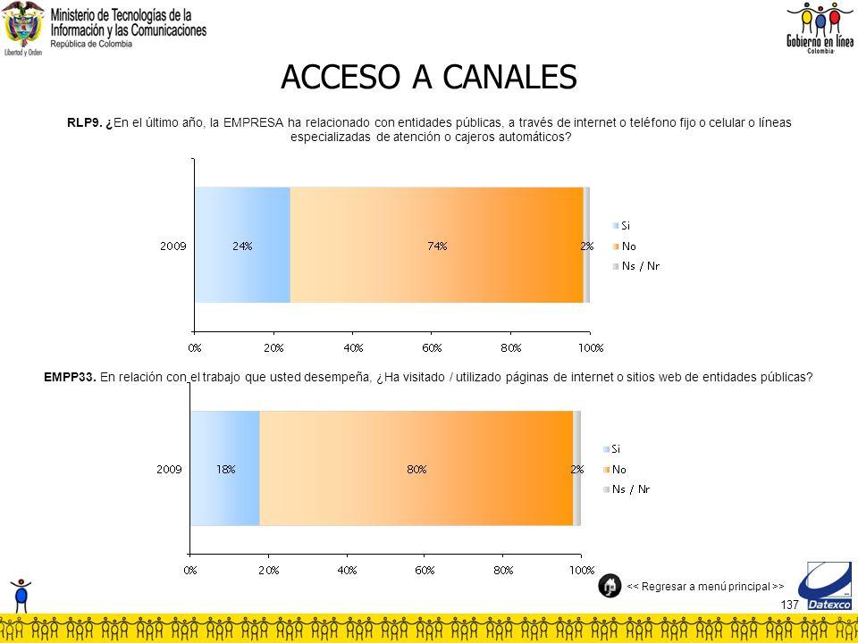137 ACCESO A CANALES RLP9. ¿En el último año, la EMPRESA ha relacionado con entidades públicas, a través de internet o teléfono fijo o celular o línea