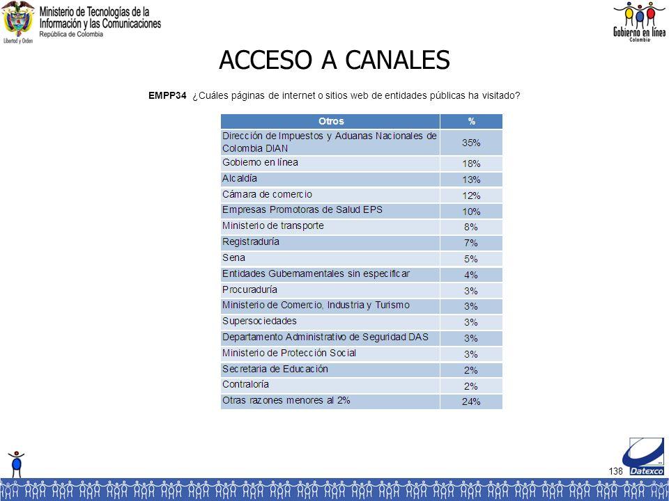 138 ACCESO A CANALES EMPP34 ¿Cuáles páginas de internet o sitios web de entidades públicas ha visitado?