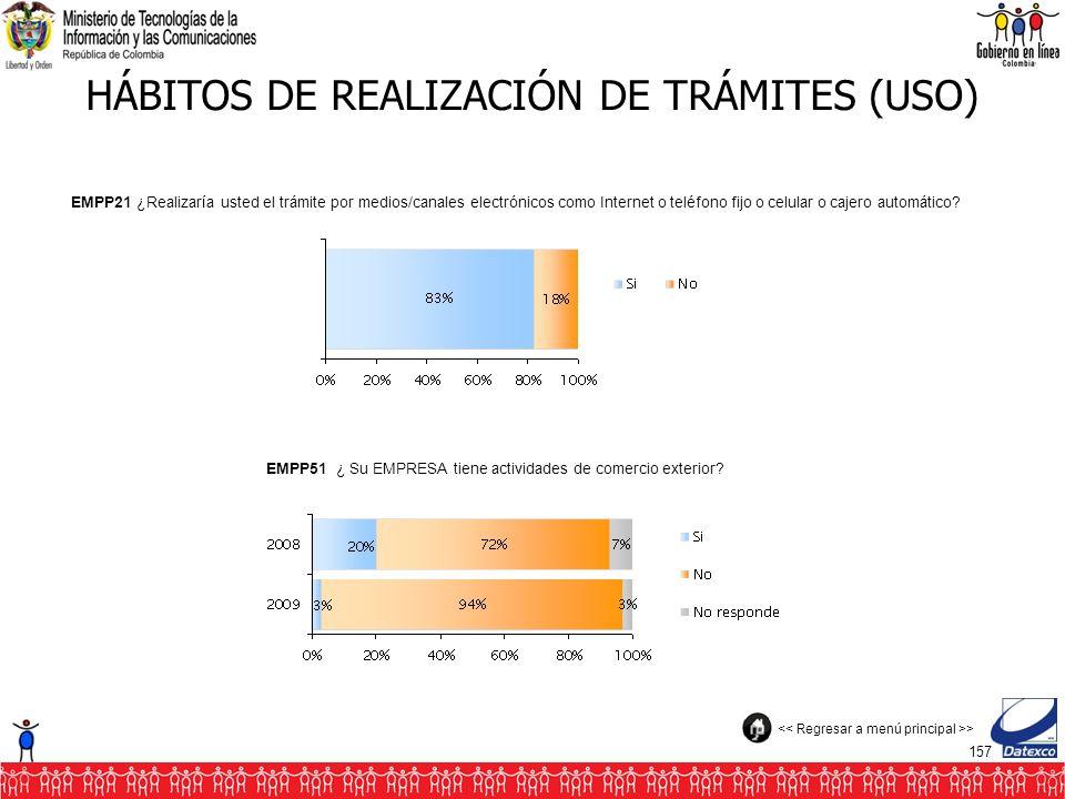157 HÁBITOS DE REALIZACIÓN DE TRÁMITES (USO) EMPP51 ¿ Su EMPRESA tiene actividades de comercio exterior.