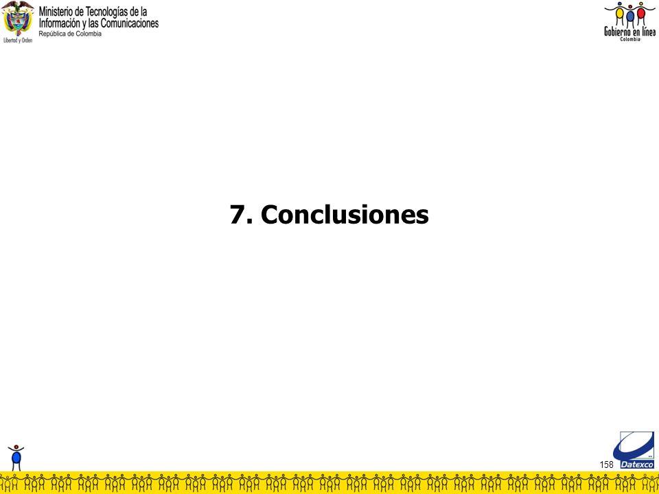 158 7. Conclusiones