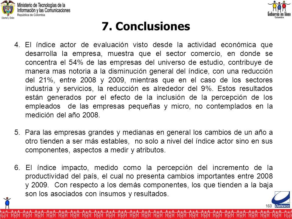 160 7. Conclusiones 4.