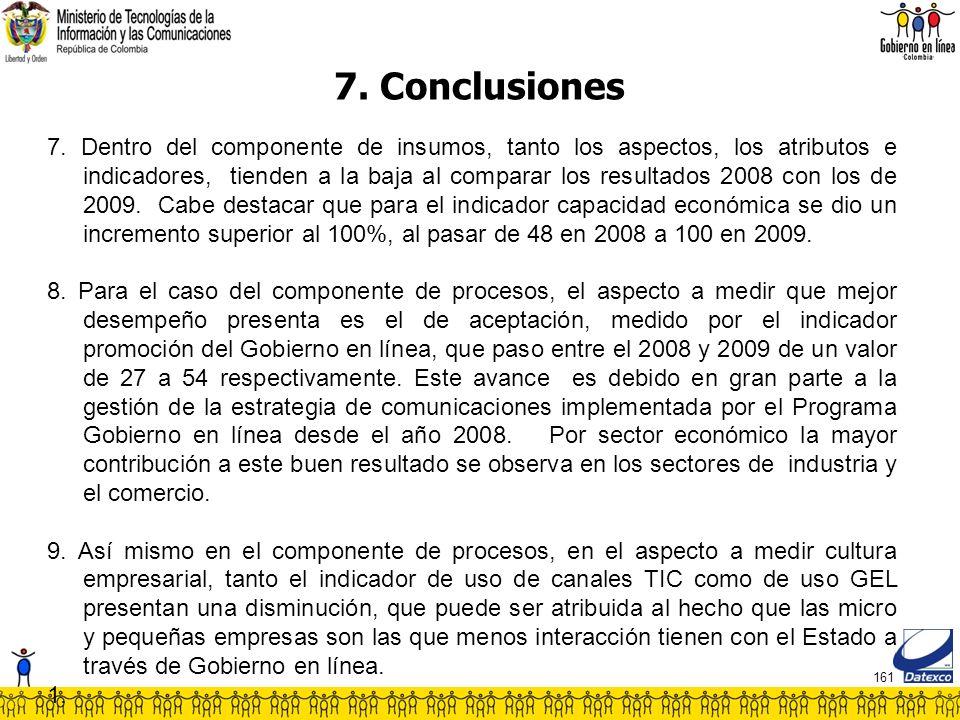 161 7. Conclusiones 7.