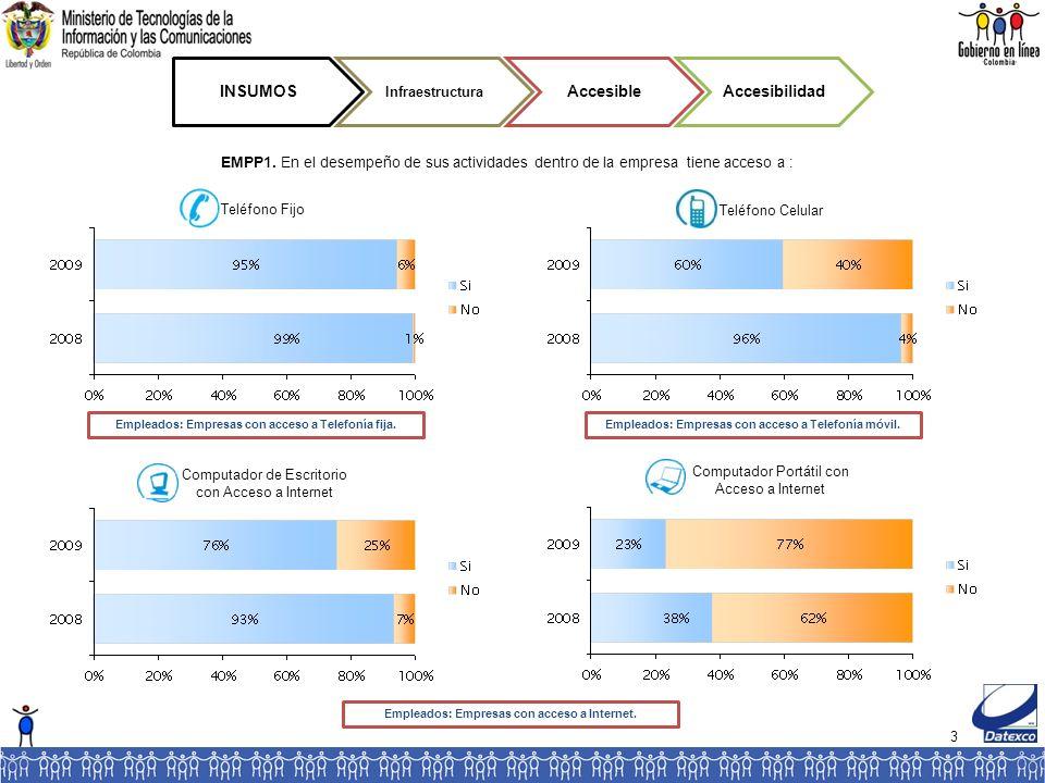 114 IMPACTO Incremento de la competitividad del país Generación de competencias en las empresas Mejores practicas RLP19 ¿Qué tan de acuerdo está la EMPRESA con las siguientes frases.
