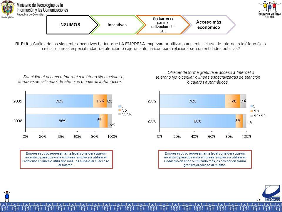 39 Acceso más económico … Subsidiar el acceso a Internet o teléfono fijo o celular o líneas especializadas de atención o cajeros automáticos.