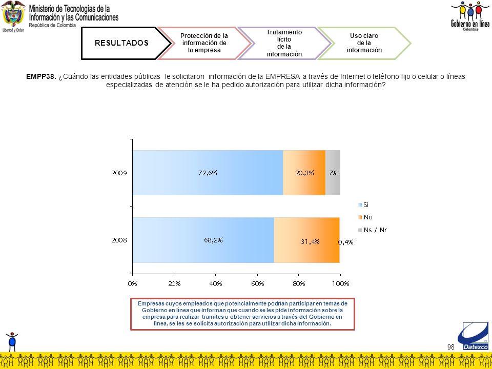 98 RESULTADOS Protección de la información de la empresa Tratamiento lícito de la información Uso claro de la información EMPP38.