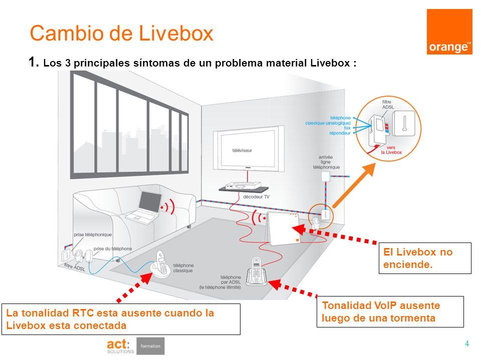 Cambio de Livebox 4 1. Los 3 principales síntomas de un problema material Livebox : El Livebox no enciende. Tonalidad VoIP ausente luego de una tormen
